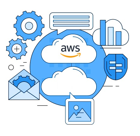 AWS-Managed-Cloud-Services