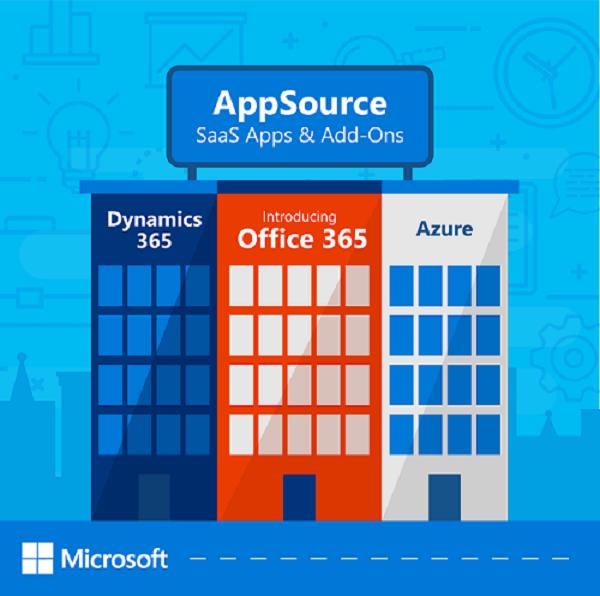 Office 365 Ecosystem